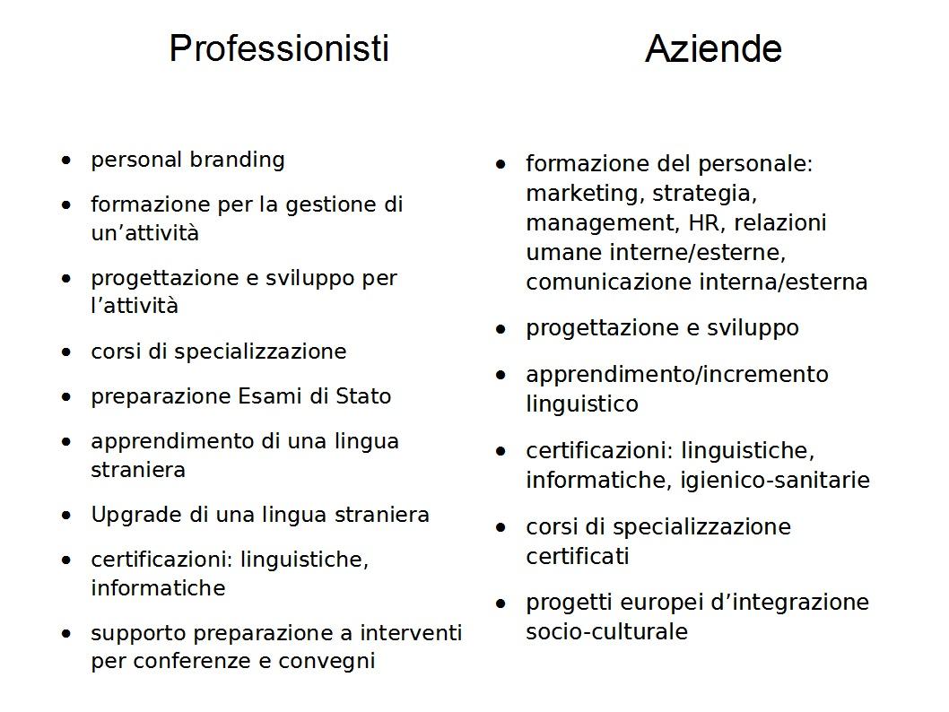 """""""Kainós Academy® Corsi per il Business"""""""