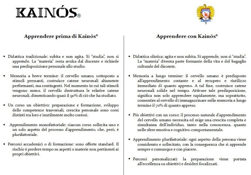 """""""Kainós Academy® Chi siamo e i risultati che otteniamo"""""""